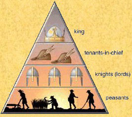 feudalism crusades renaissance Middle ages: middle ages, the period in european history from the collapse of roman civilization in the 5th century ce to the renaissance.